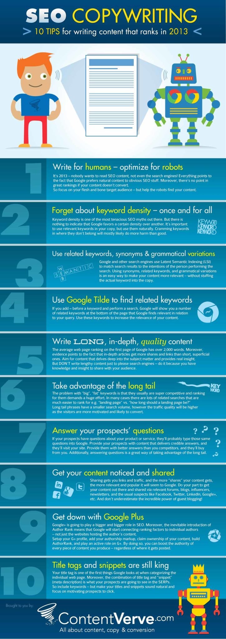 content marketing tips copywriting and seo