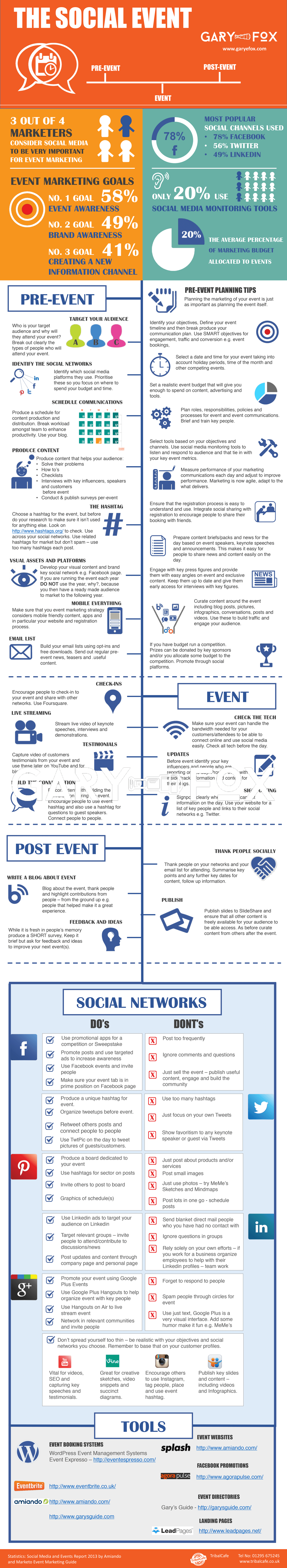 social event infographic